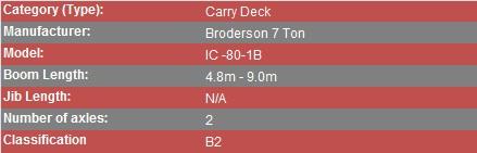 Broderson 7 Ton