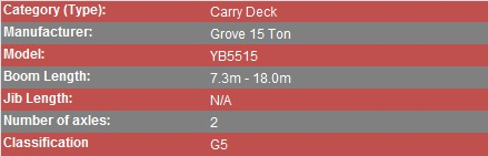 Grove 15 Ton