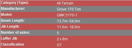 Grove 170 Ton