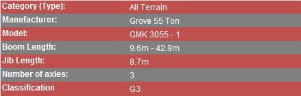 Grove 55 Ton