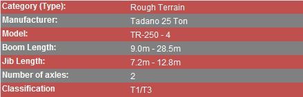 Tadano 25 Ton