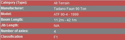 Tadano Faun 90 Ton