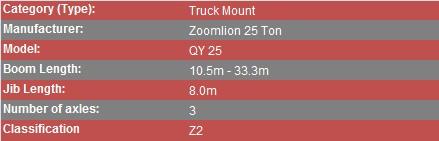 Zoomlion 25 Ton
