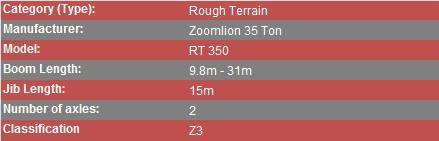 Zoomlion 35 Ton